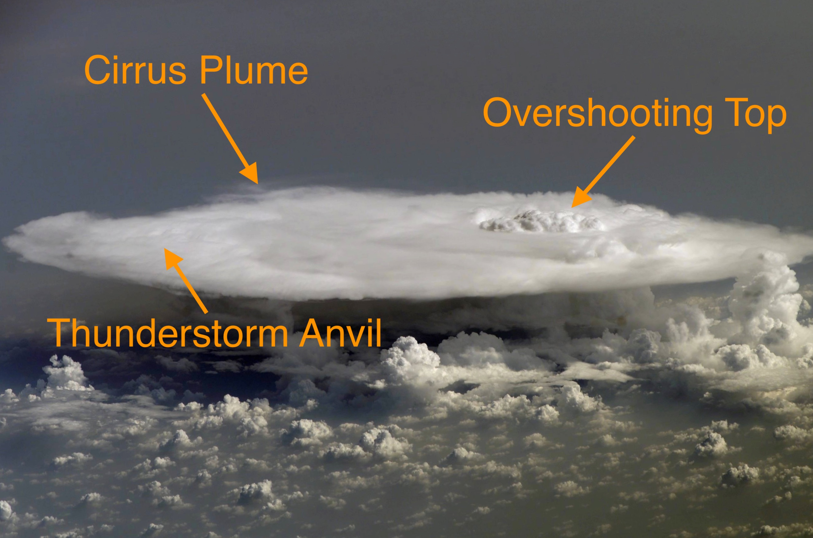 This image is a photograph from the International Space Station of an intense overshooting convective storm with a cirrus plume in the lower stratosphere.